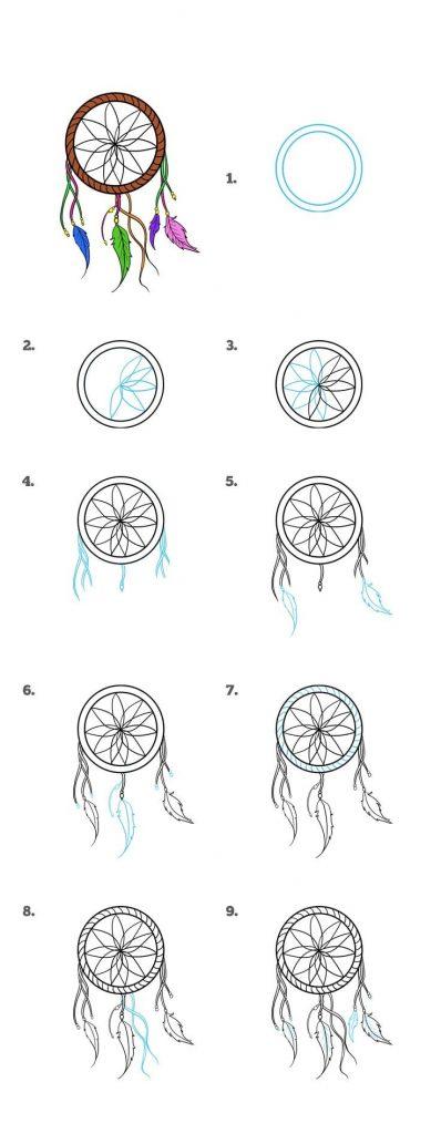 Todas las fases de un atrapasaueños dibujo